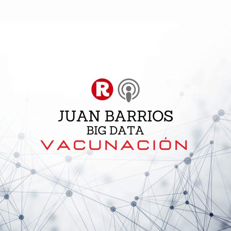 Juan Barrios: Vacunación contra el Covid19 en Costa Rica y el Mundo